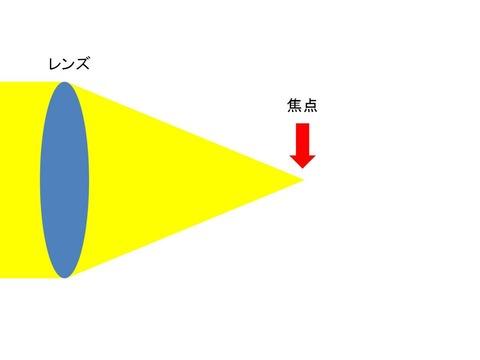 裸眼と矯正視力2